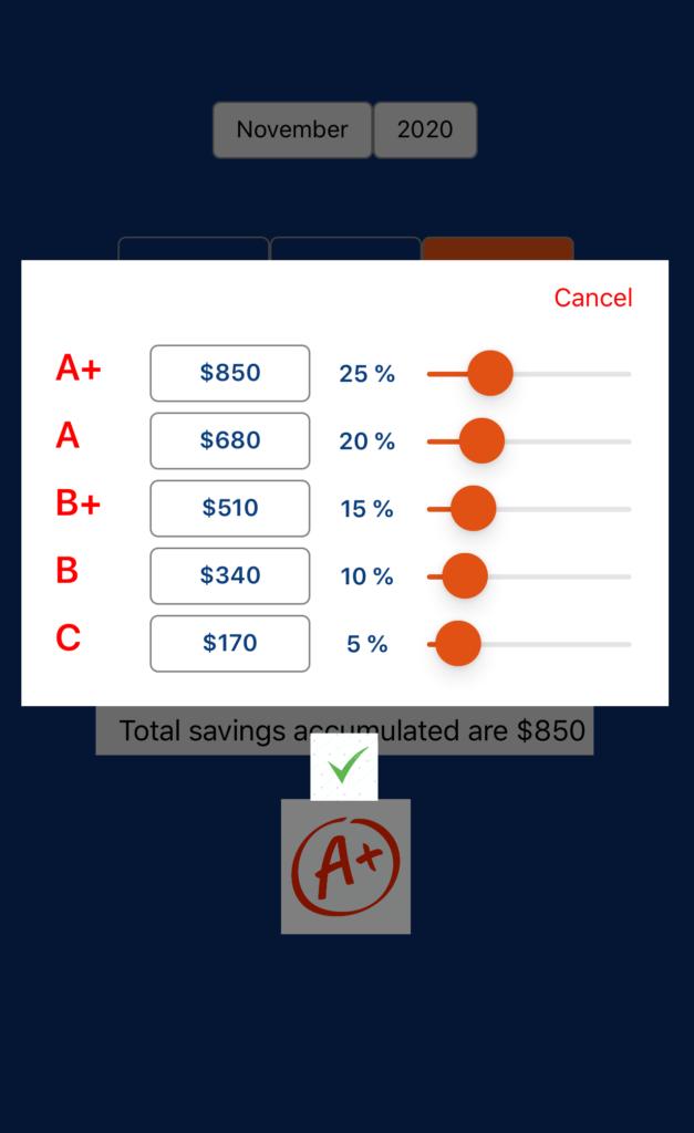 Savings Grade
